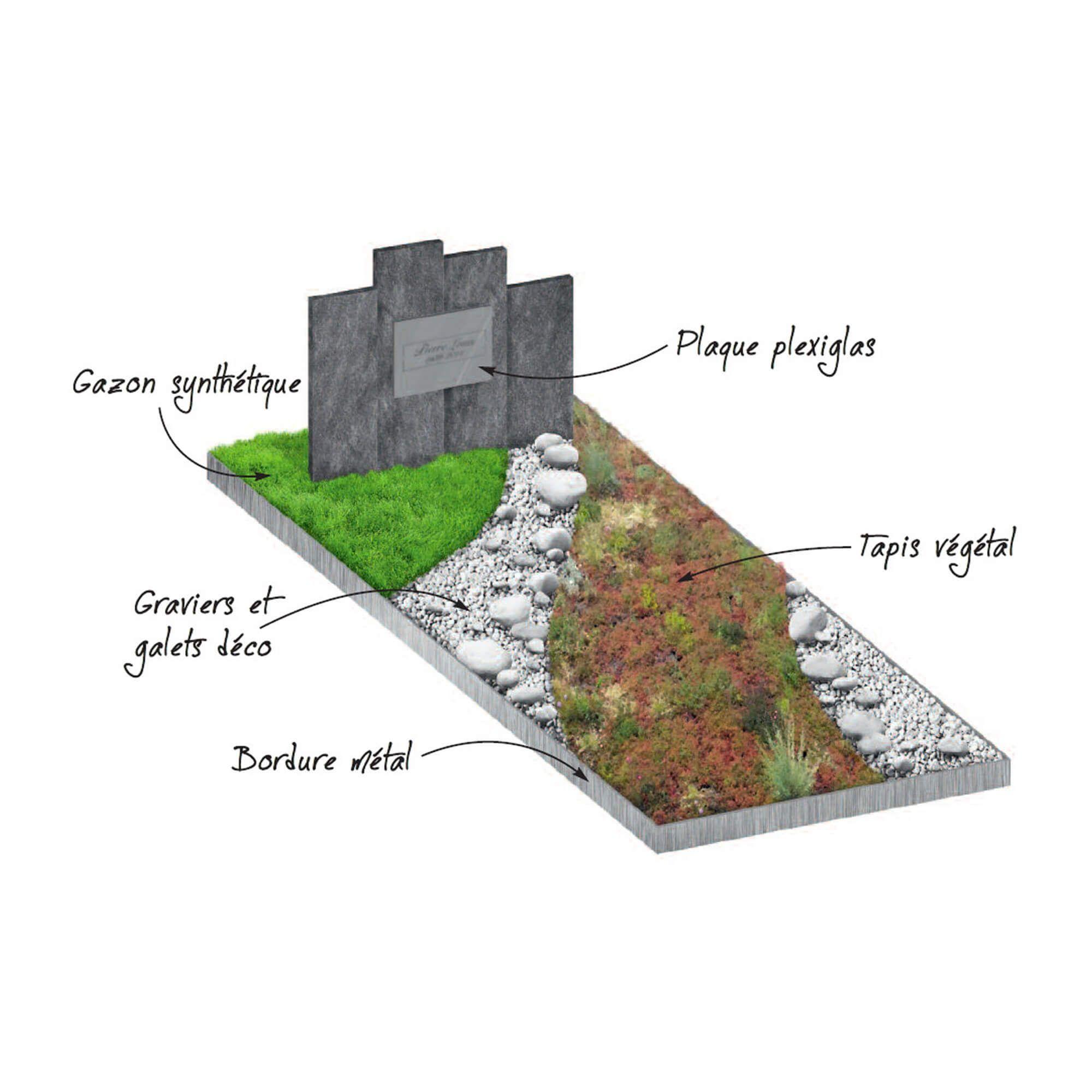 Monuments funéraires paysagers